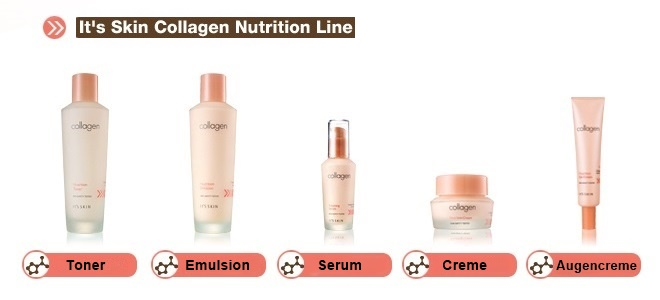IT-S-SKIN-Collagen-Nutrition-Line-Reihenfolge-von-www-seemyskin-de