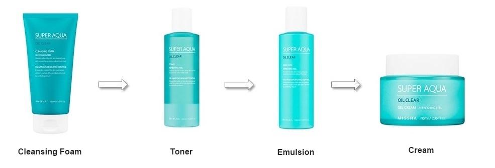 MISSHA-Super-Aqua-Oil-Clear-Set-Reihenfolge-der-Anwendung
